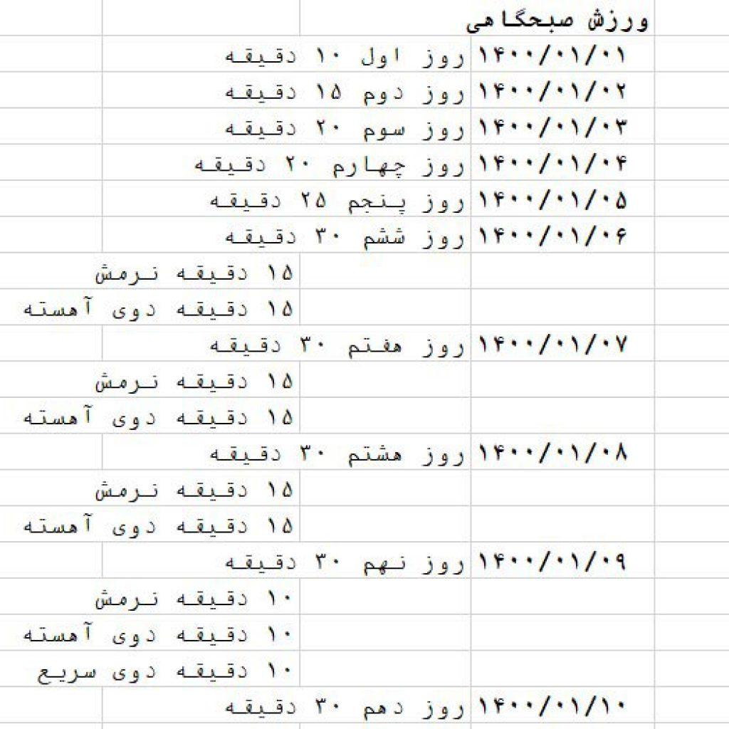 نمونه محاسبه درصد تحقق اهداف